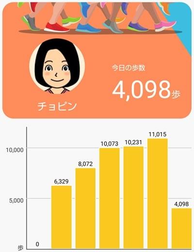 ダイエットボックス アプリ,口コミ,仕組み,歩数,送料,商品,NHK,あさイチ,